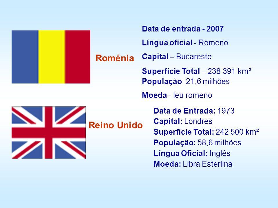 Roménia Data de entrada - 2007 Língua oficial - Romeno Capital – Bucareste Superfície Total – 238 391 km² População- 21,6 milhões Moeda - leu romeno R