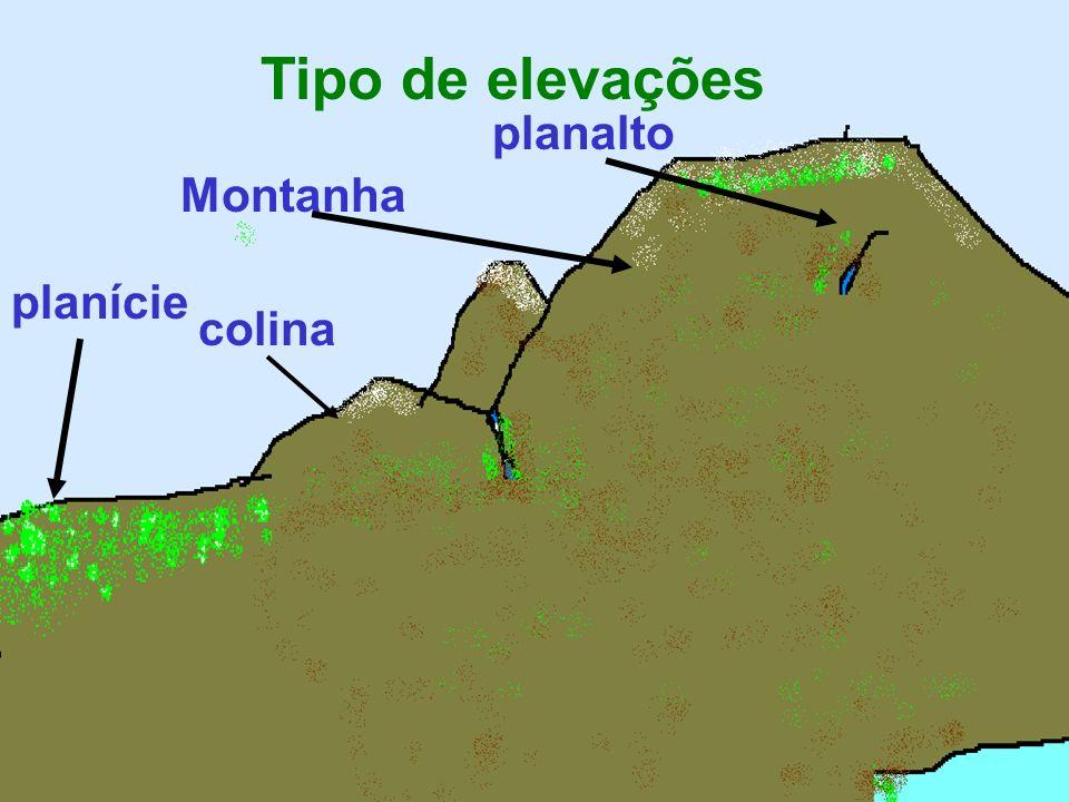 planalto planície colina Montanha Tipo de elevações