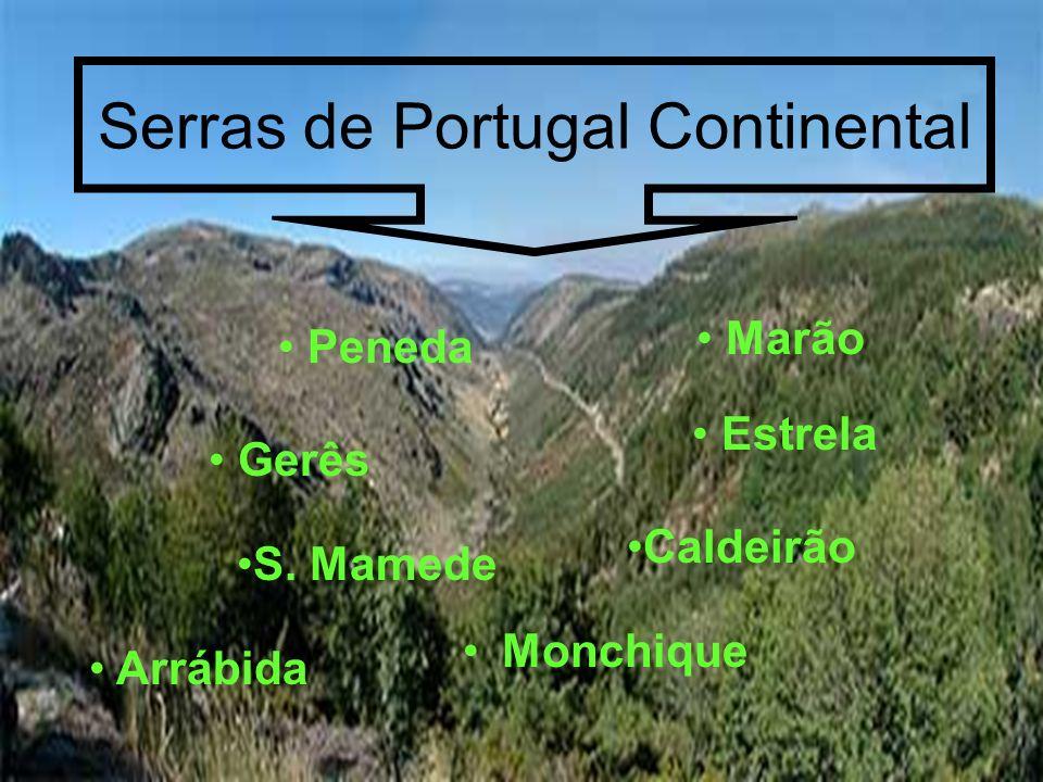 Gráfico do comprimento dos rios de Portugal