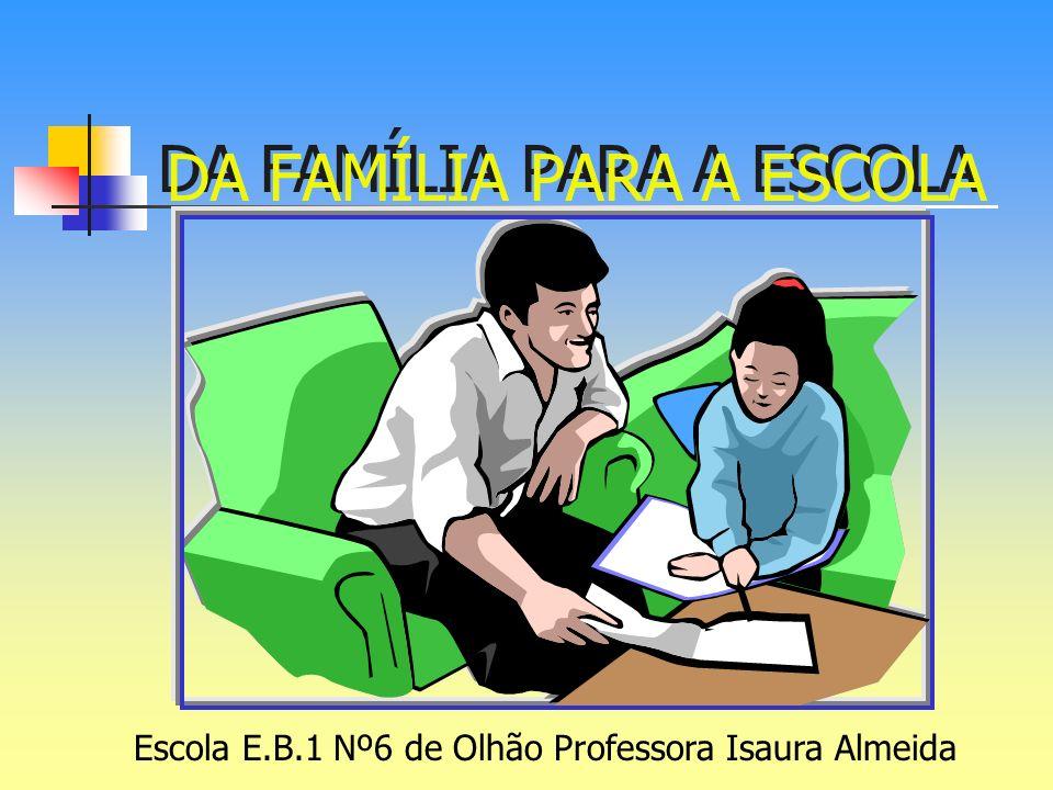 DA FAMÍLIA PARA A ESCOLA Escola E.B.1 Nº6 de Olhão Professora Isaura Almeida