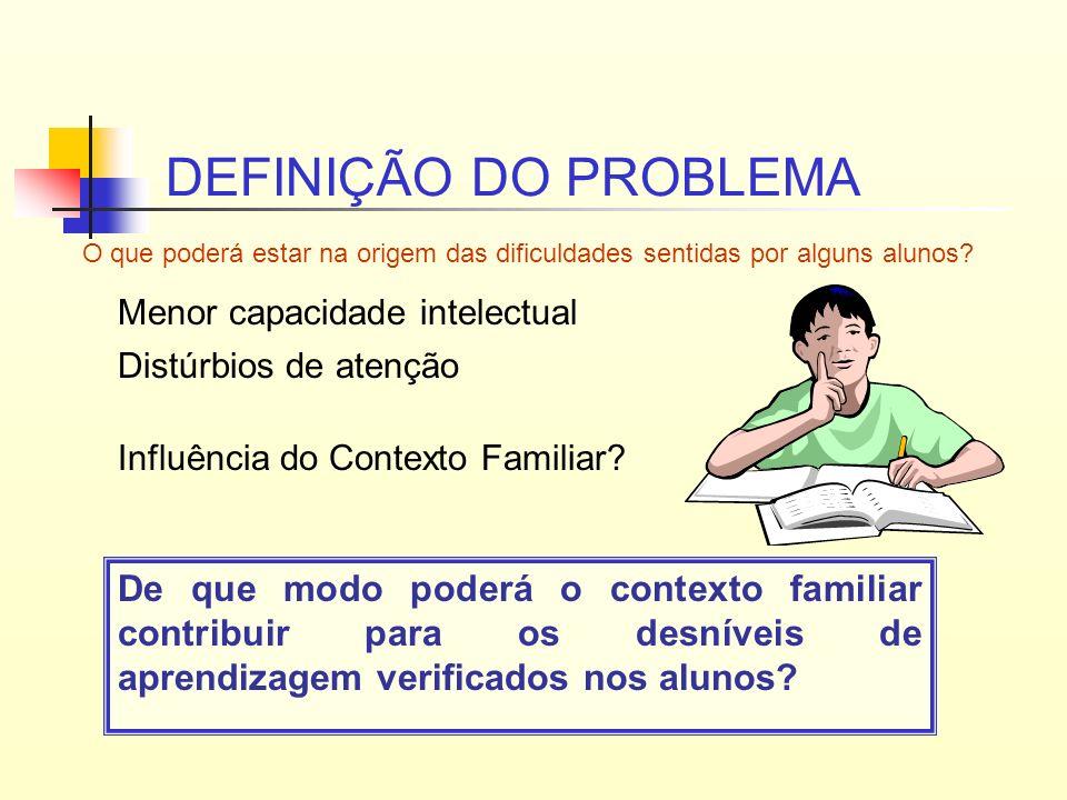 De que modo poderá o contexto familiar contribuir para os desníveis de aprendizagem verificados nos alunos? DEFINIÇÃO DO PROBLEMA Influência do Contex