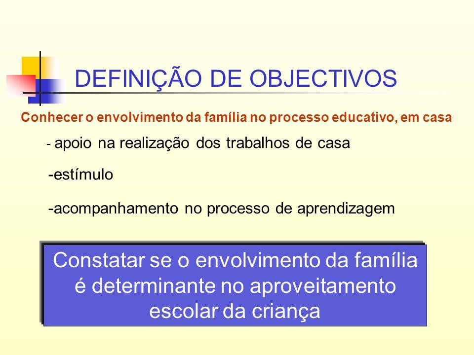 DEFINIÇÃO DE OBJECTIVOS -acompanhamento no processo de aprendizagem Constatar se o envolvimento da família é determinante no aproveitamento escolar da