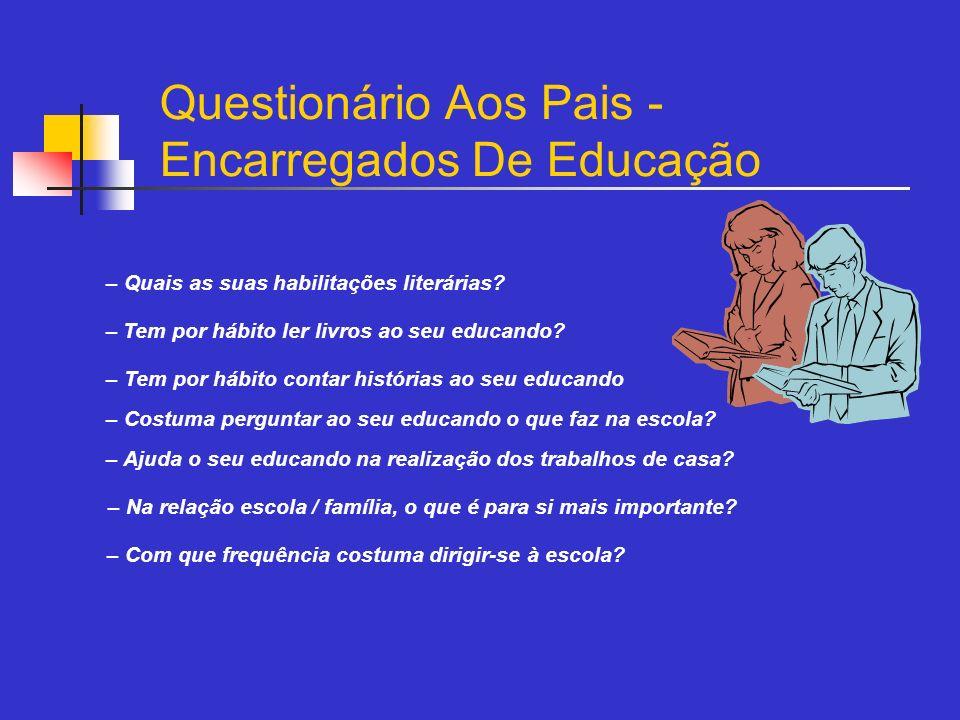 Questionário Aos Pais - Encarregados De Educação – Quais as suas habilitações literárias? – Tem por hábito ler livros ao seu educando? – Tem por hábit