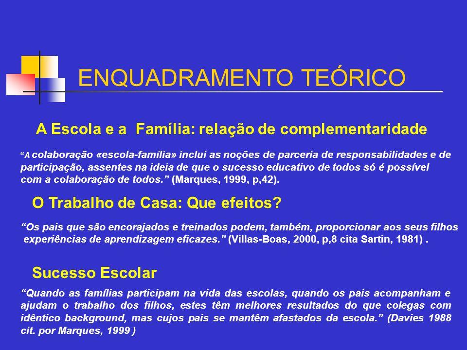 ENQUADRAMENTO TEÓRICO A Escola e a Família: relação de complementaridade O Trabalho de Casa: Que efeitos? A colaboração «escola-família» inclui as noç