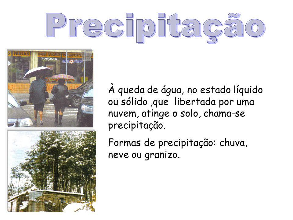 À queda de água, no estado líquido ou sólido,que libertada por uma nuvem, atinge o solo, chama-se precipitação. Formas de precipitação: chuva, neve ou
