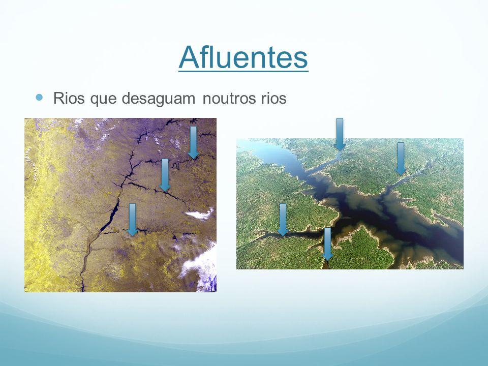 Afluentes Rios que desaguam noutros rios