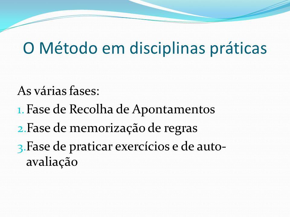 O Método em disciplinas práticas As várias fases: 1. Fase de Recolha de Apontamentos 2. Fase de memorização de regras 3. Fase de praticar exercícios e