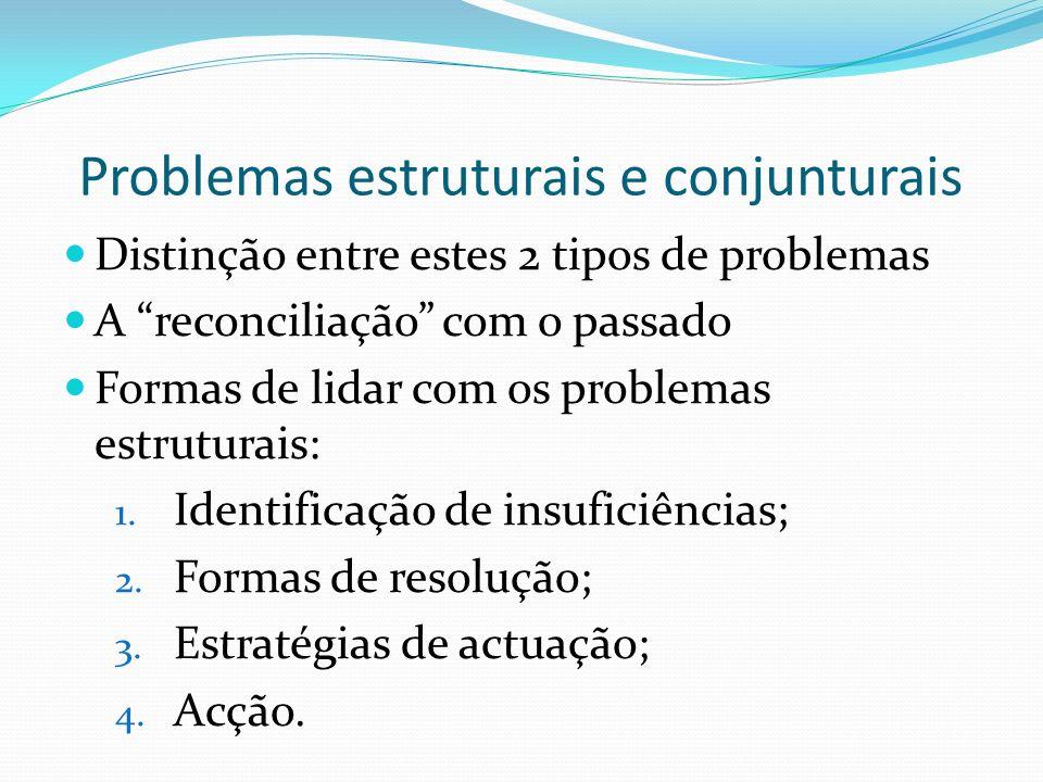 Problemas estruturais e conjunturais Distinção entre estes 2 tipos de problemas A reconciliação com o passado Formas de lidar com os problemas estrutu