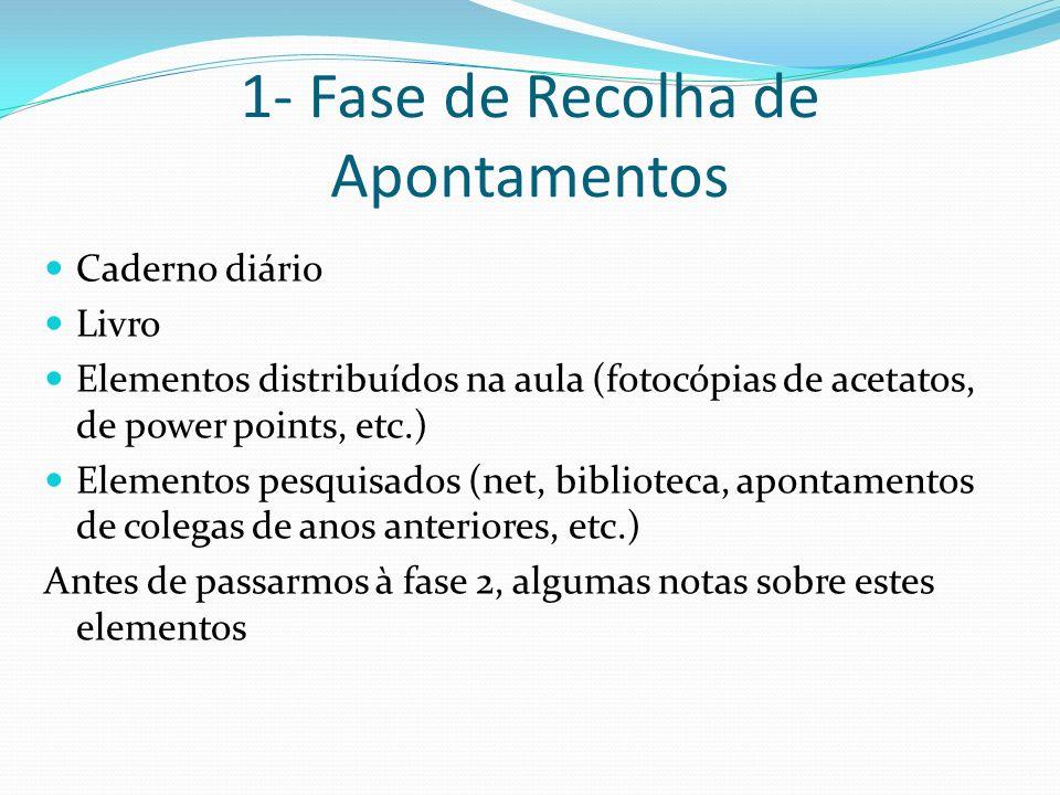 1- Fase de Recolha de Apontamentos Caderno diário Livro Elementos distribuídos na aula (fotocópias de acetatos, de power points, etc.) Elementos pesqu