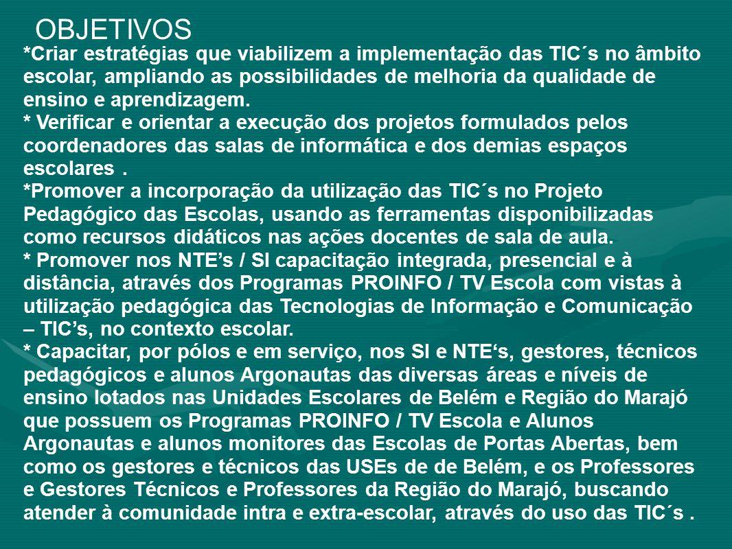 BALANÇO DESSA TRAJETÓRIA: 1º SEMESTRE DE 2009 SEDUC/PA - INTRODUÇÃO À EDUCAÇÃO DIGITAL TÉCNICOS ADMINISTRATIVOS 40H - ALUNO ARGONAUTA ESCOLA EDGAR PINHEIRO PORTO (SEDE PROVISÓRIA) - INTRODUÇÃO À EDUCAÇÃO DIGITAL 40H DOCENTES, ESPECIALISTAS EDUCACIONAIS, DIRETORES.