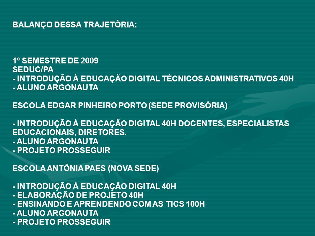1º SEMESTRE DE 2010 INTRODUÇÃO A EDUCAÇÃO DIGITAL PARA PROFESSORES, TÉCNICOS EDUCACIONAIS E ADMINISTRATIVOS/ 40H - ENSINANDO E APRENDENDO COM AS TICS / 100H ELABORAÇÃO DE PROJETOS/ 40H TOTAL DE CONCLUINTES: 76 ALUNOS OFICINAS MINISTRADAS: - BLOG: CRIAÇÃO E ENCREMENTAÇÃO; - EDITOR DE TEXTO – WRITER; - EDITOR DE APRESENTAÇÃO DE SLIDES – IMPRESS TOTAL DE CONCLUINTES: 145 ALUNOS