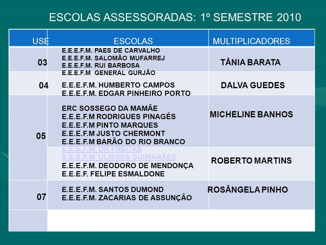 USEESCOLASMULTIPLICADORES 03 04 05 07 E.E.E.F.M. PAES DE CARVALHO E.E.E.F.M. SALOMÃO MUFARREJ E.E.E.F.M. RUI BARBOSA E.E.E.F.M GENERAL GURJÃO E.E.E.F.