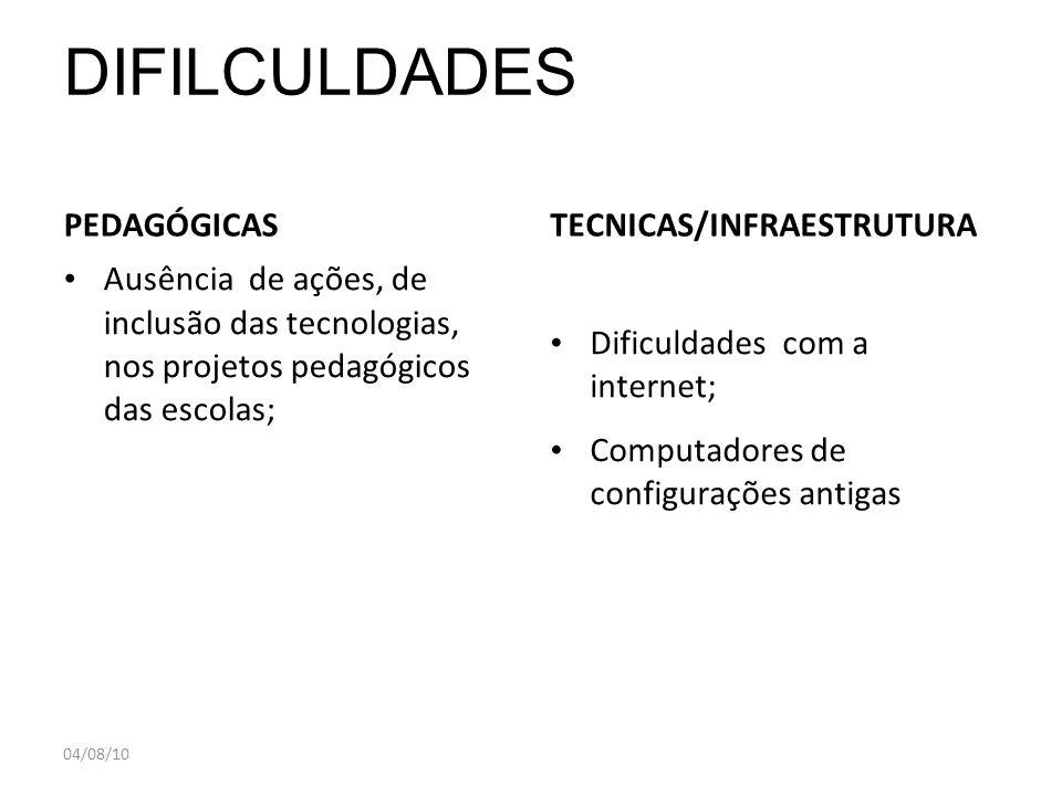 DIFILCULDADES PEDAGÓGICAS Ausência de ações, de inclusão das tecnologias, nos projetos pedagógicos das escolas; TECNICAS/INFRAESTRUTURA Dificuldades c
