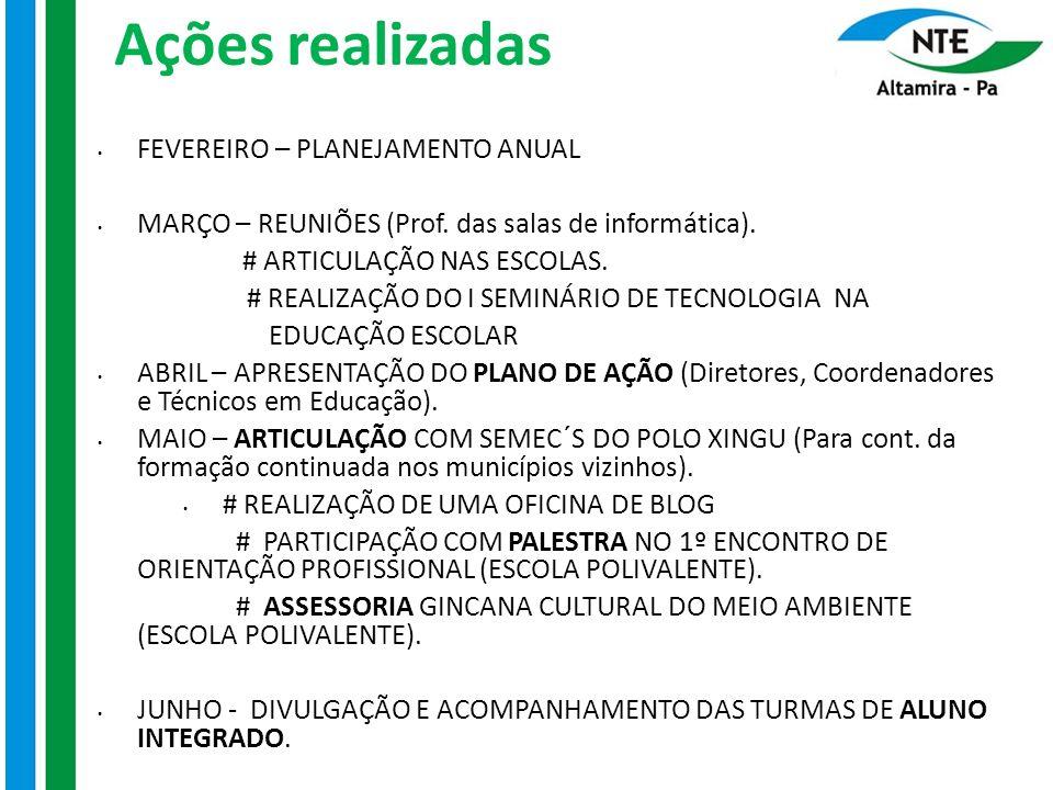 Ações realizadas FEVEREIRO – PLANEJAMENTO ANUAL MARÇO – REUNIÕES (Prof. das salas de informática). # ARTICULAÇÃO NAS ESCOLAS. # REALIZAÇÃO DO I SEMINÁ