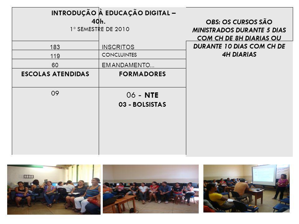INTRODUÇÃO À EDUCAÇÃO DIGITAL – 40h.