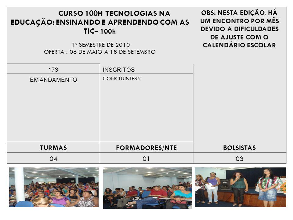 CURSO 100H TECNOLOGIAS NA EDUCAÇÃO: ENSINANDO E APRENDENDO COM AS TIC – 100h 1º SEMESTRE DE 2010 OFERTA : 06 DE MAIO A 18 DE SETEMBRO OBS: NESTA EDIÇÃO, HÁ UM ENCONTRO POR MÊS DEVIDO A DIFICULDADES DE AJUSTE COM O CALENDÁRIO ESCOLAR 173INSCRITOS EM ANDAMENTO CONCLUINTES .