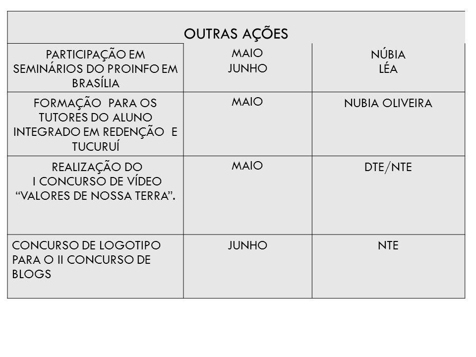 OUTRAS AÇÕES PARTICIPAÇÃO EM SEMINÁRIOS DO PROINFO EM BRASÍLIA MAIO JUNHO NÚBIA LÉA FORMAÇÃO PARA OS TUTORES DO ALUNO INTEGRADO EM REDENÇÃO E TUCURUÍ MAIO NUBIA OLIVEIRA REALIZAÇÃO DO I CONCURSO DE VÍDEO VALORES DE NOSSA TERRA.