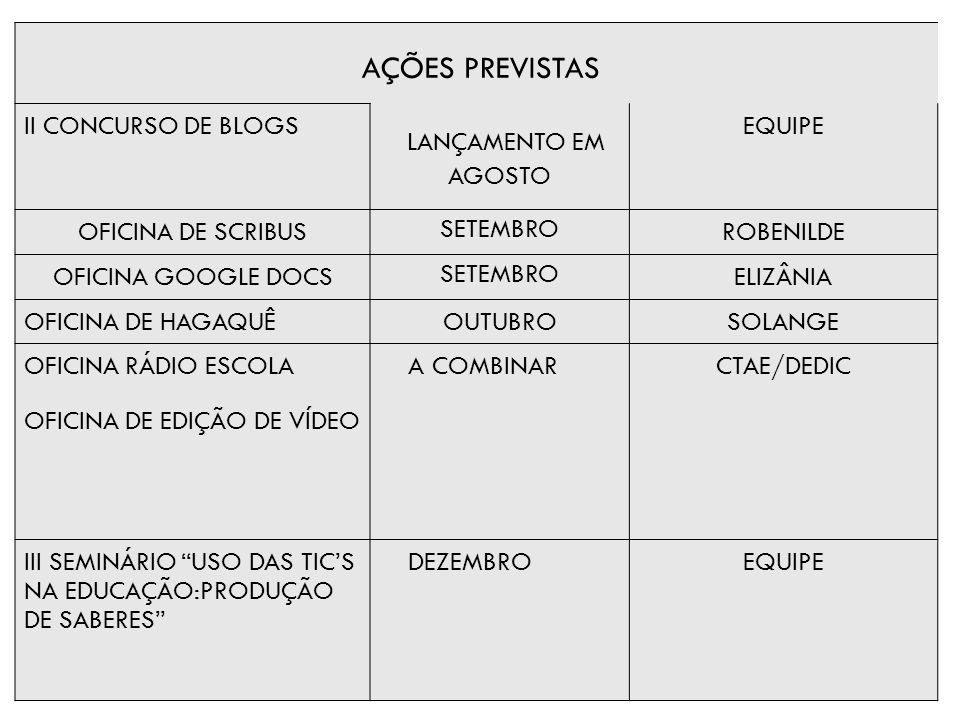 AÇÕES PREVISTAS II CONCURSO DE BLOGS LANÇAMENTO EM AGOSTO EQUIPE OFICINA DE SCRIBUS SETEMBRO ROBENILDE OFICINA GOOGLE DOCS SETEMBRO ELIZÂNIA OFICINA DE HAGAQUÊOUTUBROSOLANGE OFICINA RÁDIO ESCOLA OFICINA DE EDIÇÃO DE VÍDEO A COMBINARCTAE/DEDIC III SEMINÁRIO USO DAS TICS NA EDUCAÇÃO:PRODUÇÃO DE SABERES DEZEMBROEQUIPE