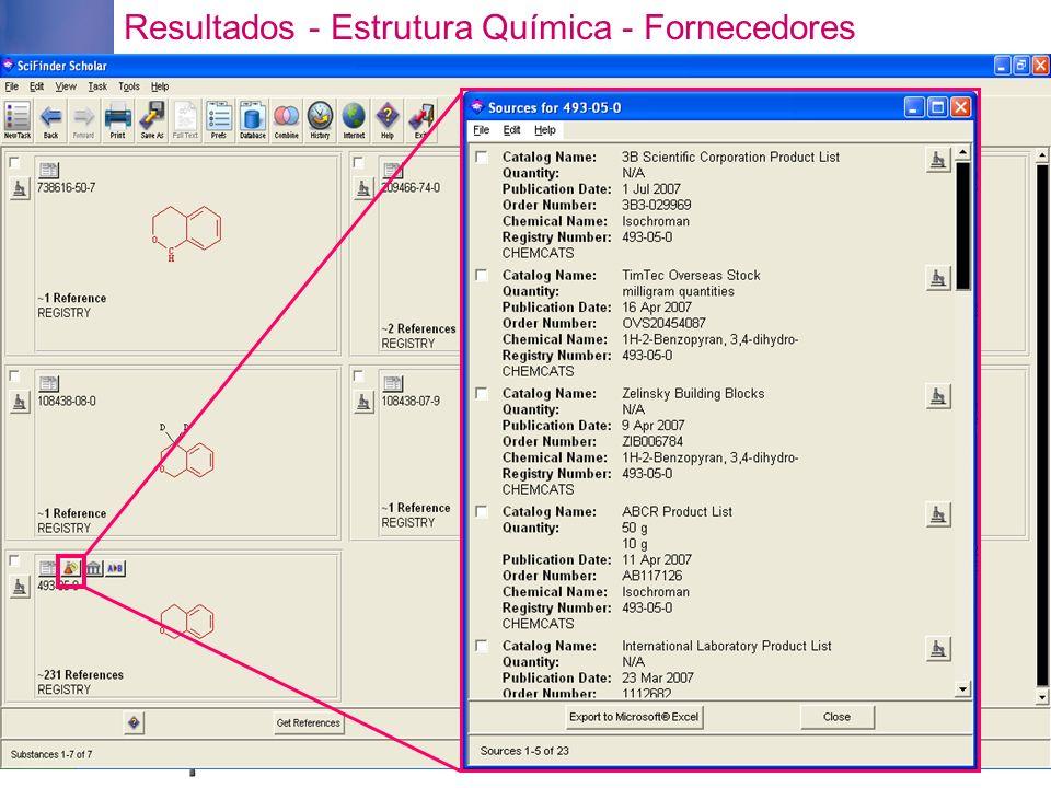 Resultados - Estrutura Química - Fornecedores