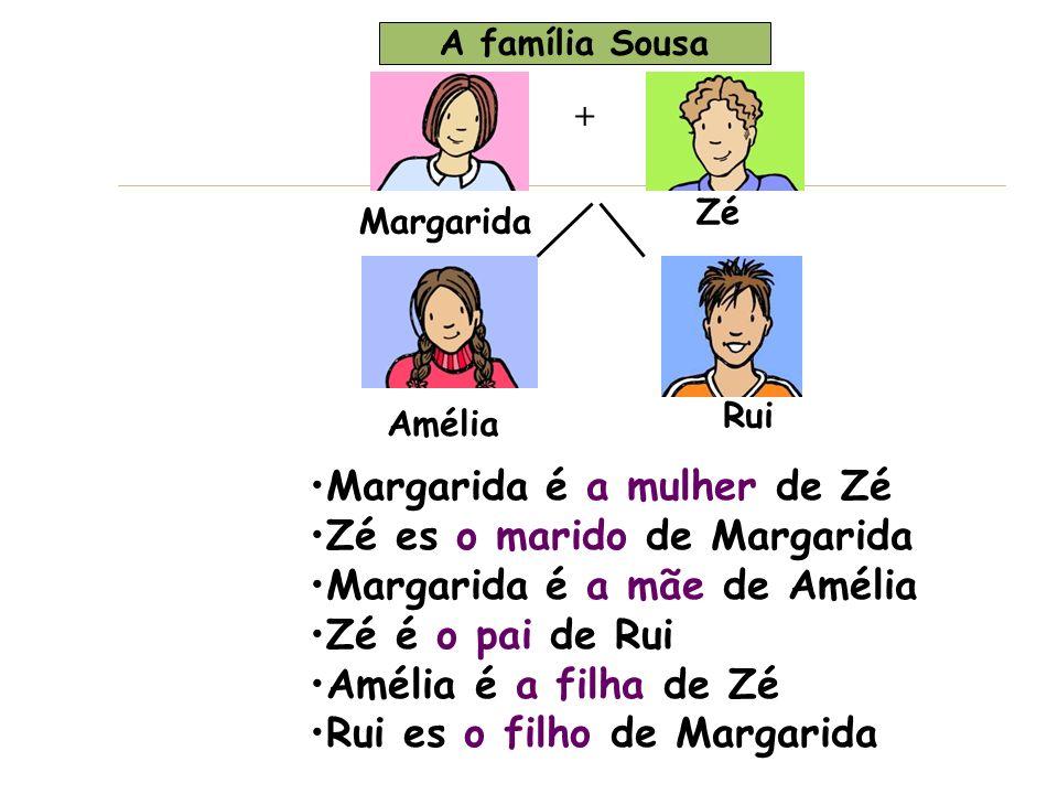 Amélia Rui + Margarida Zé Margarida é a mulher de Zé Zé es o marido de Margarida Margarida é a mãe de Amélia Zé é o pai de Rui Amélia é a filha de Zé