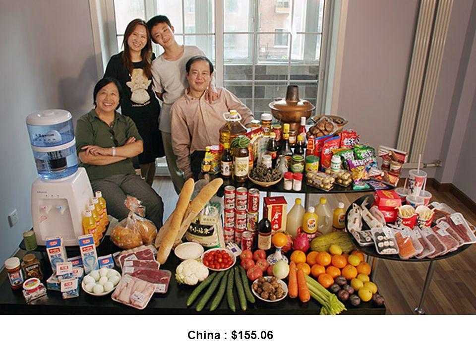 China : $155.06