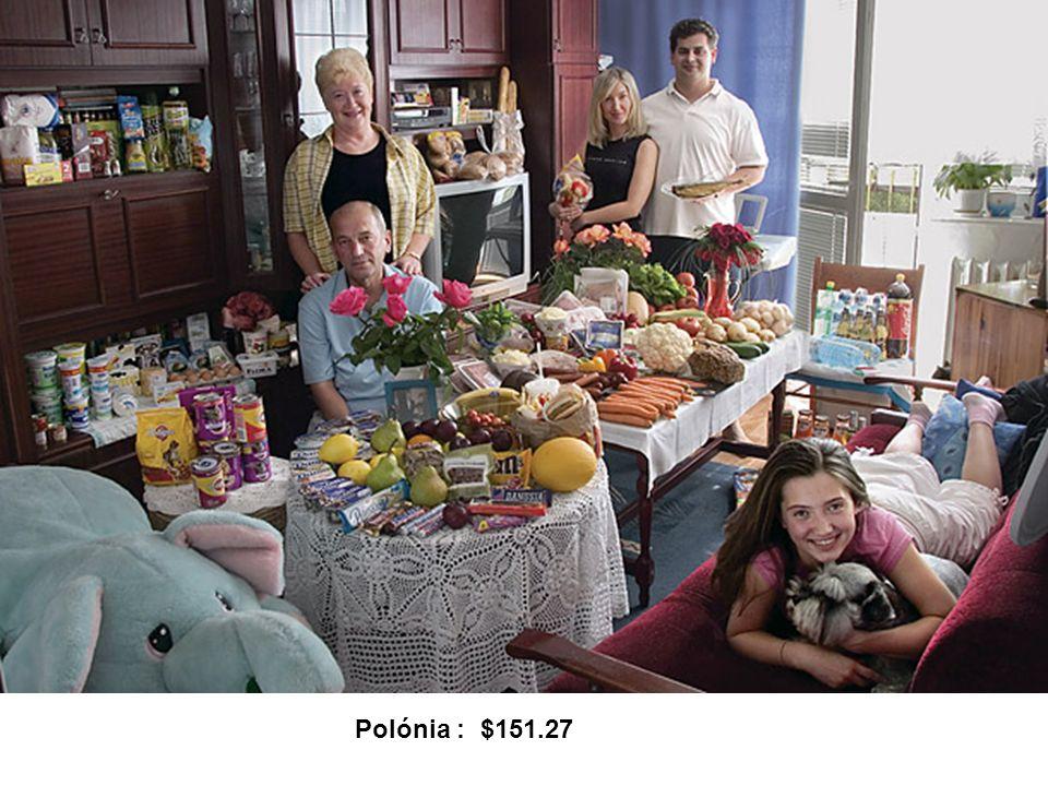 Polónia : $151.27