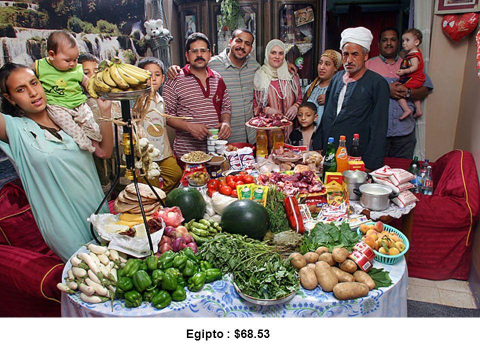 Egipto : $68.53