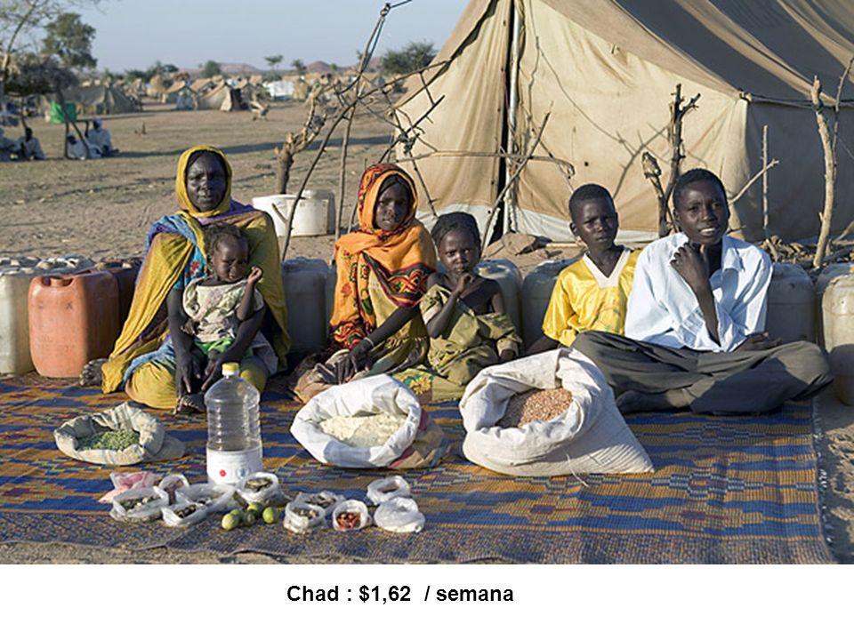 Chad : $1,62 / semana