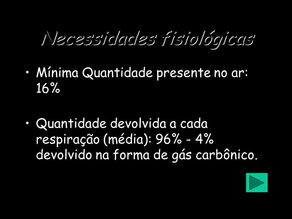 5-Produção de oxigênio Tanques de algas: ° Fitoplâncton – crisofíceas (autótrofas – alimentaçao humana?) ° processo de crescimento acelerado: adição d