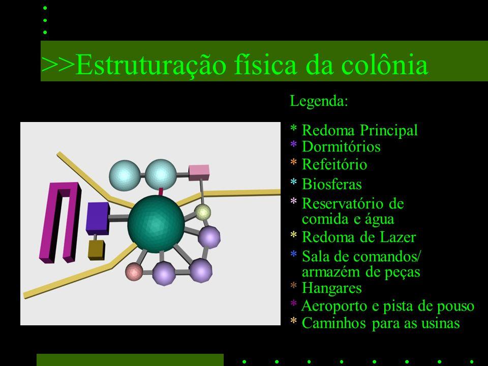 >>Estruturação física da colônia Legenda: * Redoma Principal * Dormitórios * Refeitório * Biosferas * Reservatório de comida e água * Redoma de Lazer