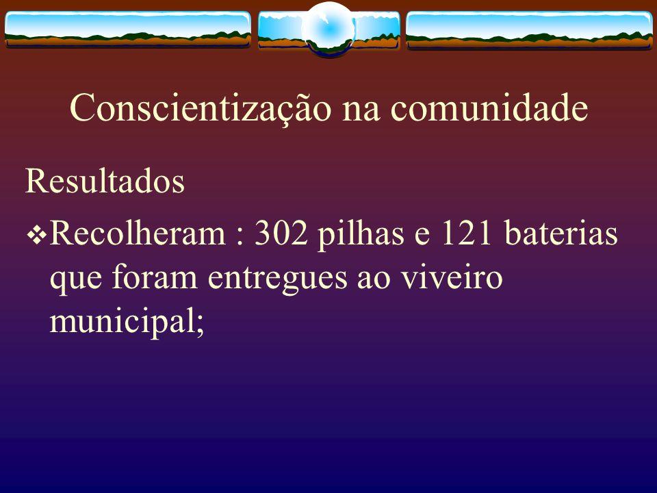 Conscientização na comunidade Resultados Recolheram : 302 pilhas e 121 baterias que foram entregues ao viveiro municipal;