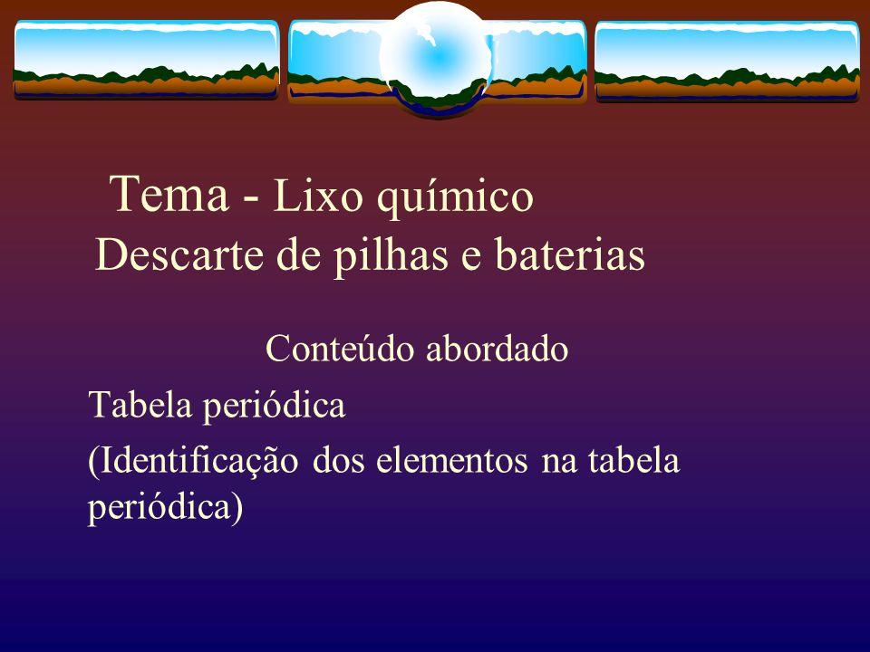 Tema - Lixo químico Descarte de pilhas e baterias Conteúdo abordado Tabela periódica (Identificação dos elementos na tabela periódica)
