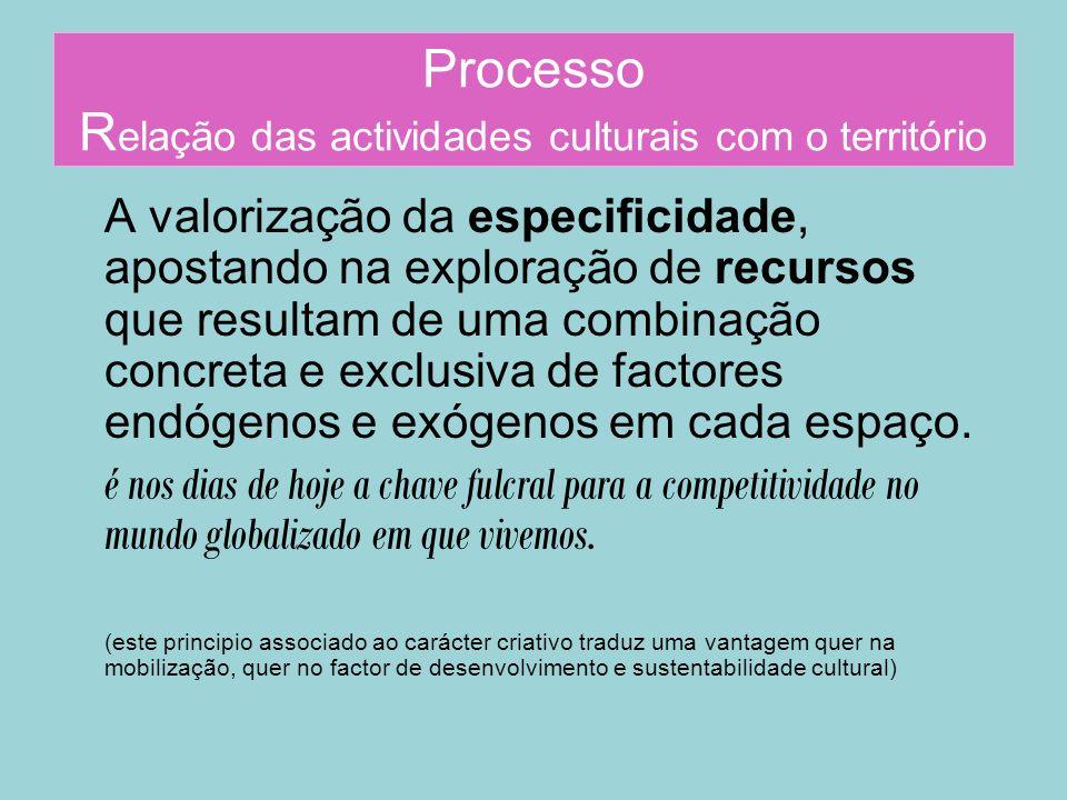 Processo R elação das actividades culturais com o território A valorização da especificidade, apostando na exploração de recursos que resultam de uma