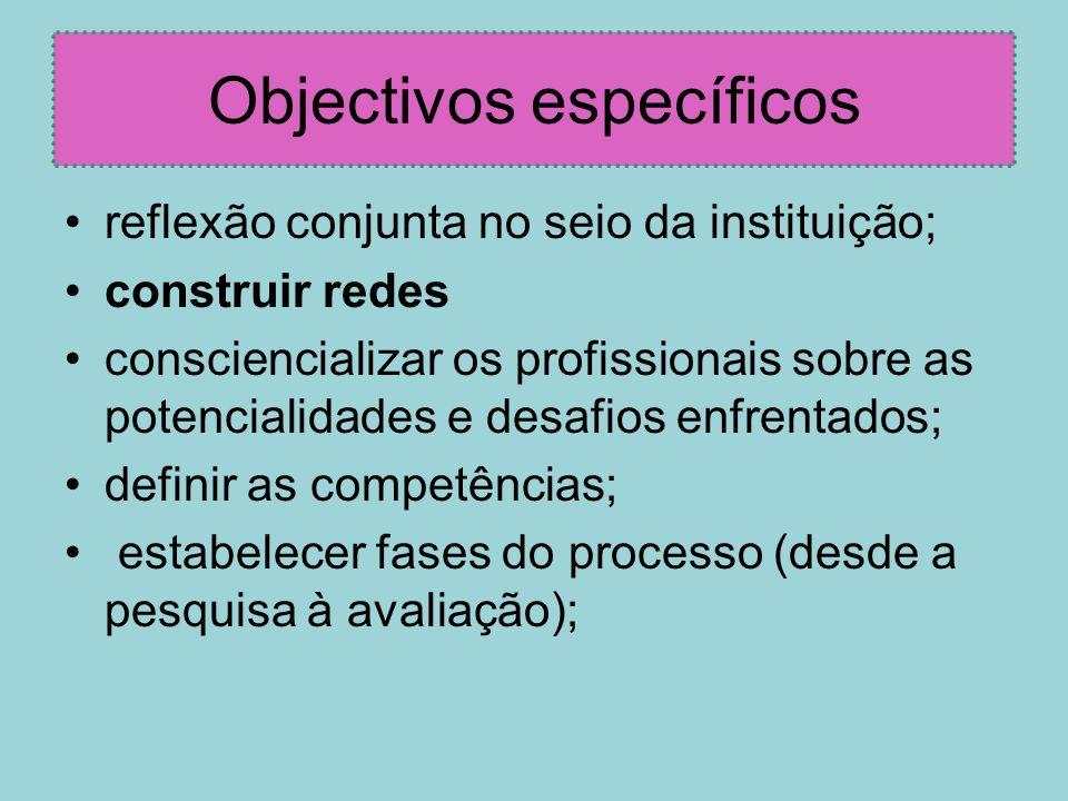 Objectivos específicos reflexão conjunta no seio da instituição; construir redes consciencializar os profissionais sobre as potencialidades e desafios