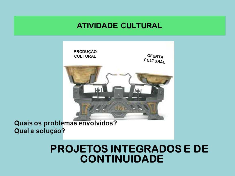 PRODUÇÃO CULTURAL Reflexão Observação Sentido Critico Cidadania Participação Relação OFERTA CULTURAL Espetáculo Consumo Mercado Efemeridade Reprodutibilidade PORGRAMAS CULTURAIS