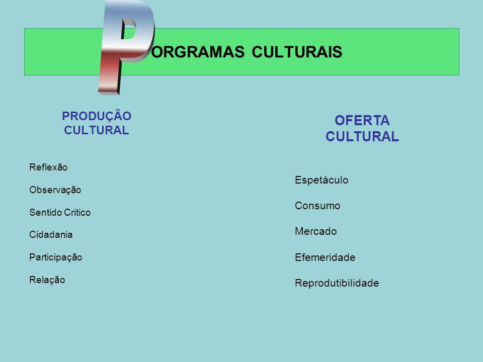 PRODUÇÃO CULTURAL Reflexão Observação Sentido Critico Cidadania Participação Relação OFERTA CULTURAL Espetáculo Consumo Mercado Efemeridade Reprodutib