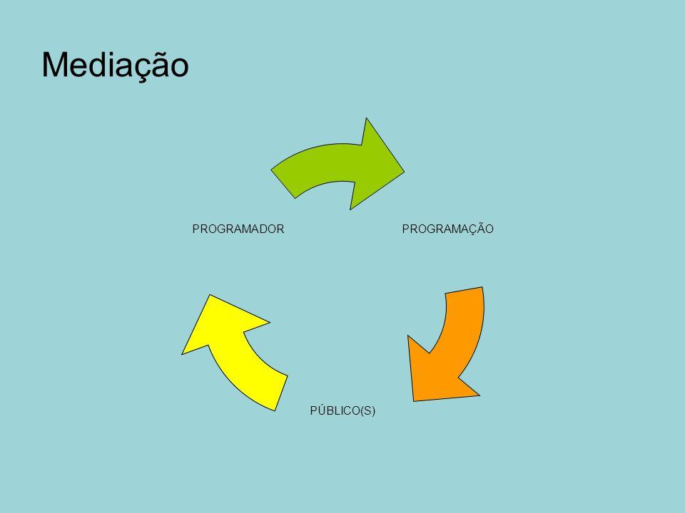 Mediação PROGRAMAÇÃO PÚBLICO(S) PROGRAMADOR