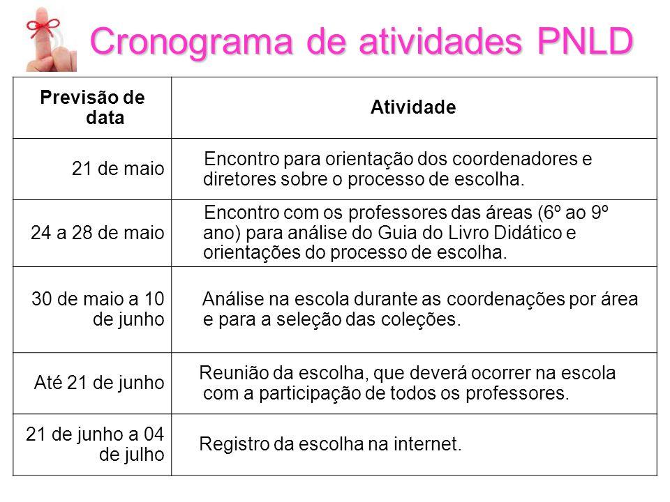 Cronograma de atividades PNLD Previsão de data Atividade 21 de maio Encontro para orientação dos coordenadores e diretores sobre o processo de escolha.