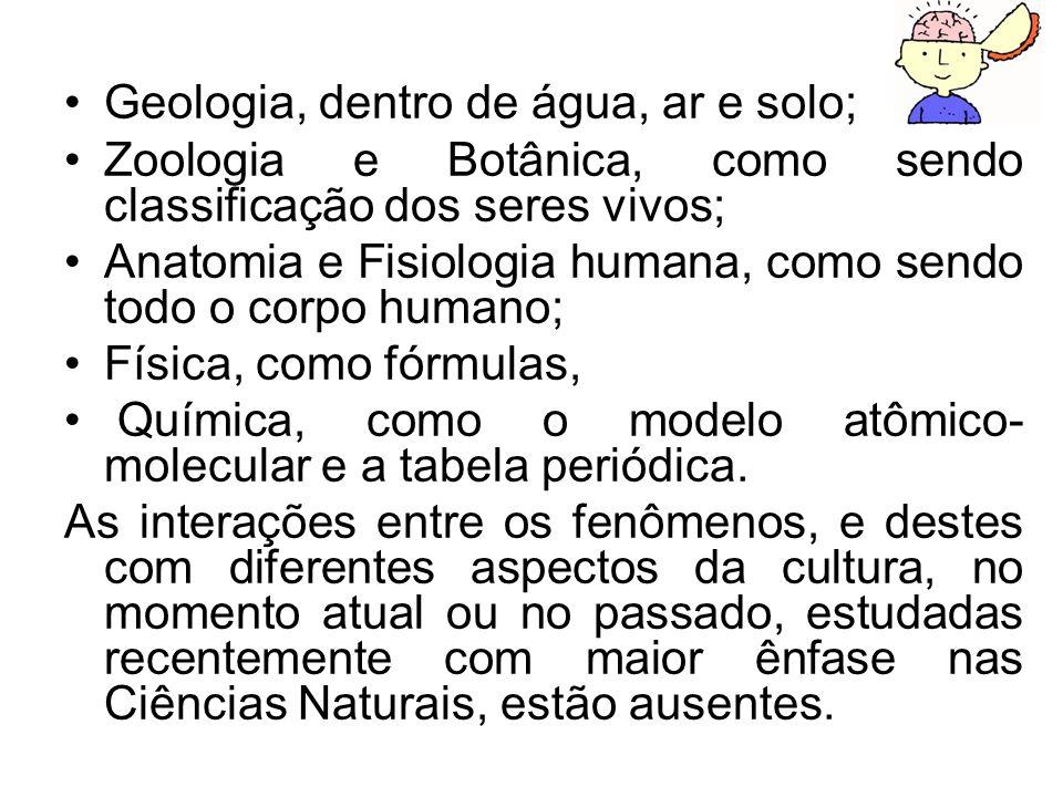 Geologia, dentro de água, ar e solo; Zoologia e Botânica, como sendo classificação dos seres vivos; Anatomia e Fisiologia humana, como sendo todo o corpo humano; Física, como fórmulas, Química, como o modelo atômico- molecular e a tabela periódica.