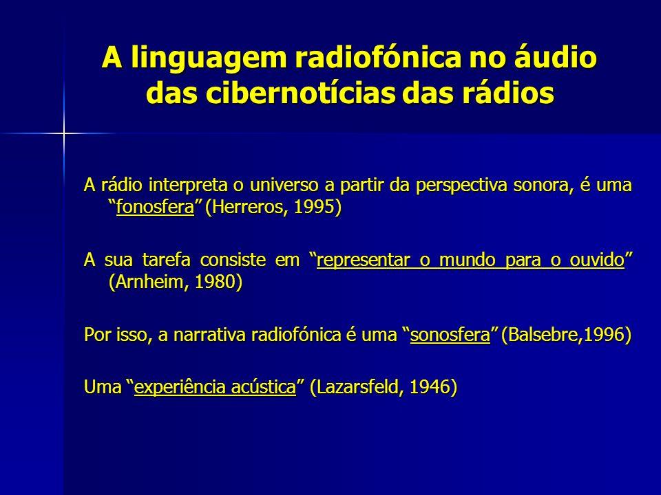 A linguagem radiofónica no áudio das cibernotícias das rádios A rádio interpreta o universo a partir da perspectiva sonora, é umafonosfera (Herreros,