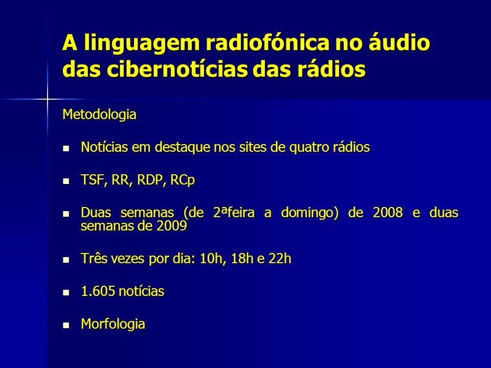 A linguagem radiofónica no áudio das cibernotícias das rádios Metodologia Notícias em destaque nos sites de quatro rádios Notícias em destaque nos sit