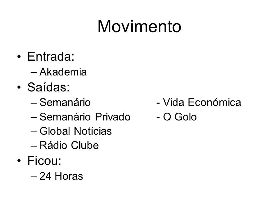 Movimento Entrada: –Akademia Saídas: –Semanário- Vida Económica –Semanário Privado- O Golo –Global Notícias –Rádio Clube Ficou: –24 Horas