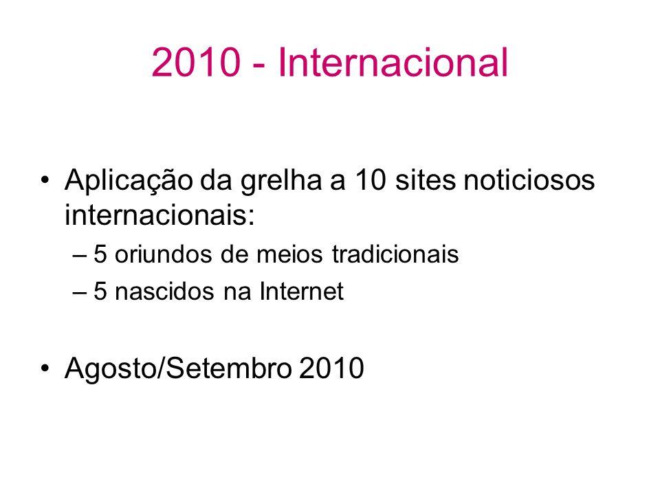 2010 - Internacional Aplicação da grelha a 10 sites noticiosos internacionais: –5 oriundos de meios tradicionais –5 nascidos na Internet Agosto/Setemb