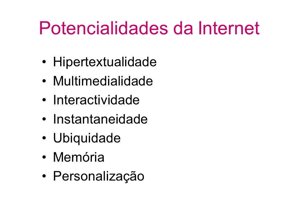 Potencialidades da Internet Hipertextualidade Multimedialidade Interactividade Instantaneidade Ubiquidade Memória Personalização