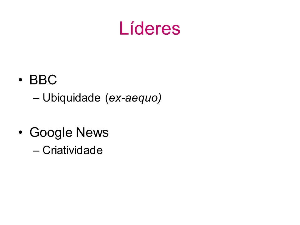 Líderes BBC –Ubiquidade (ex-aequo) Google News –Criatividade