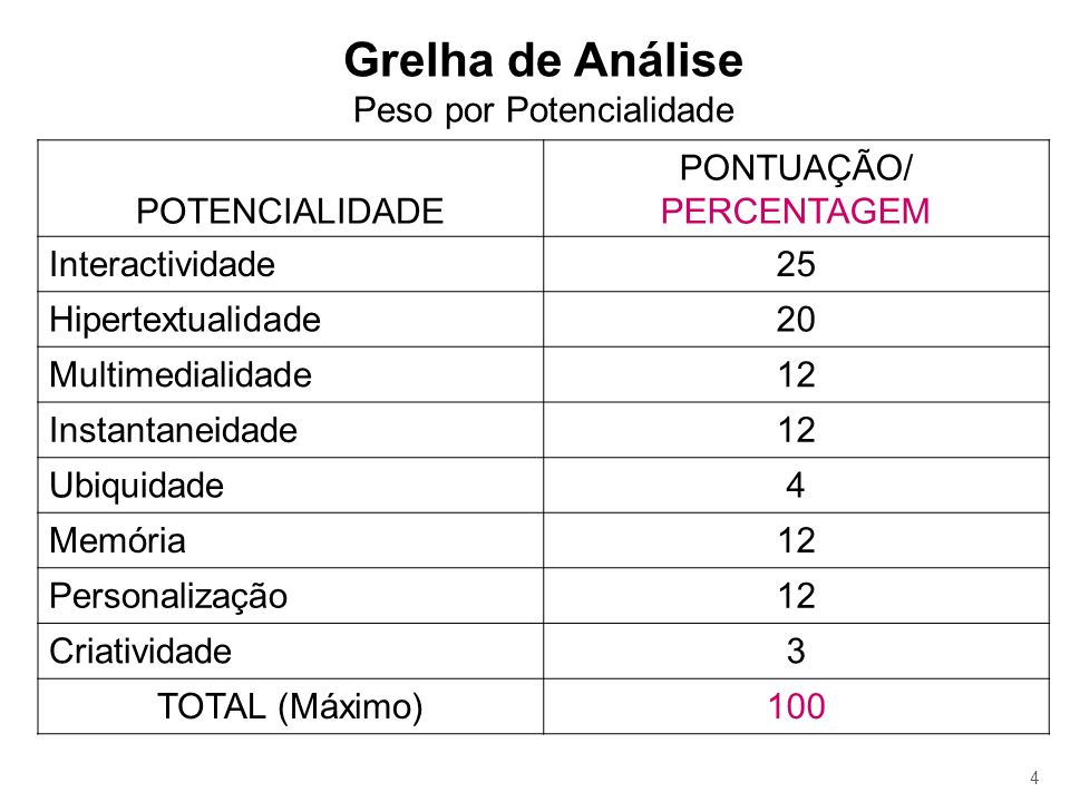 15 Ranking ObCiber 2010 Nacional/Geral Lug.%Dif.