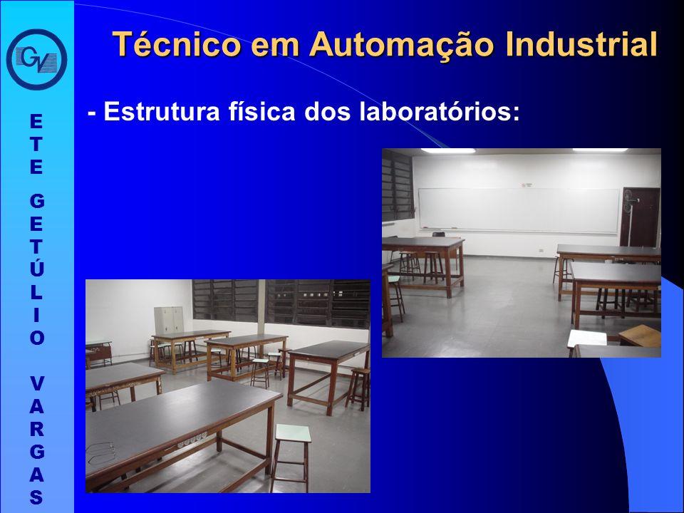 ETEGETÚLIO VARGASETEGETÚLIO VARGAS Técnico em Automação Industrial f) Célula Automatizada de Manufatura (CAM):