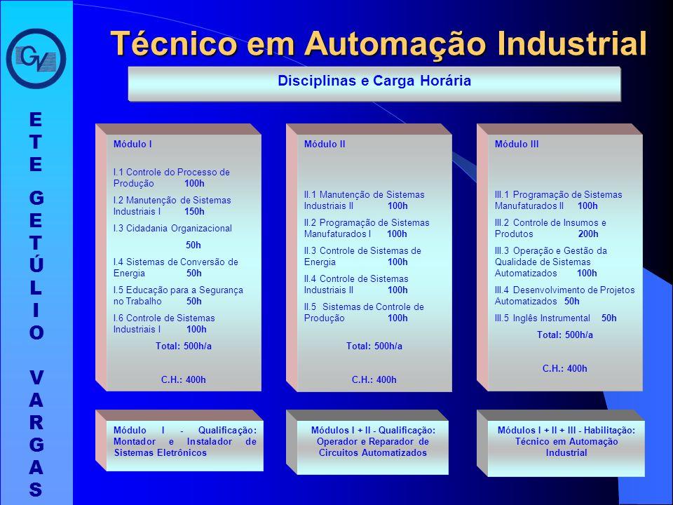 ETEGETÚLIO VARGASETEGETÚLIO VARGAS Técnico em Automação Industrial - Estrutura física dos laboratórios:
