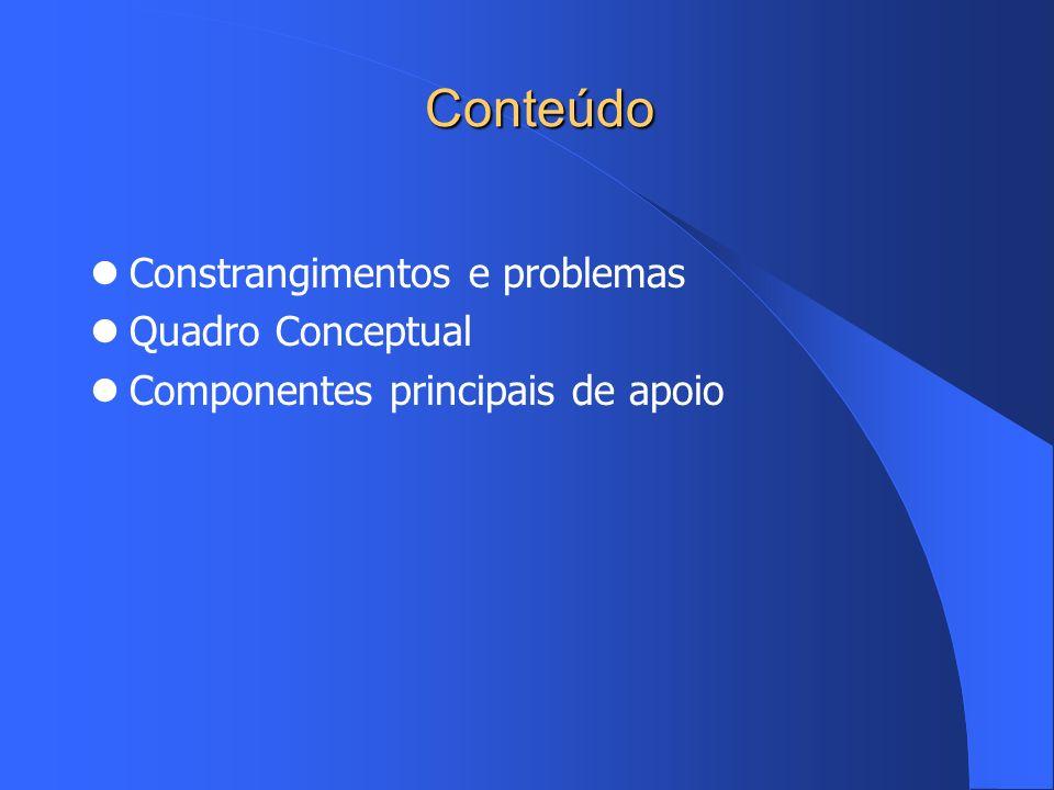 Conteúdo Constrangimentos e problemas Quadro Conceptual Componentes principais de apoio
