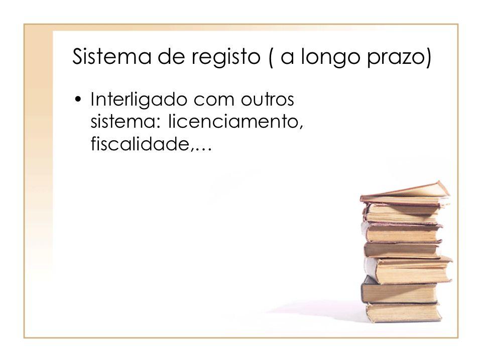 Sistema de registo ( a longo prazo) Interligado com outros sistema: licenciamento, fiscalidade,…
